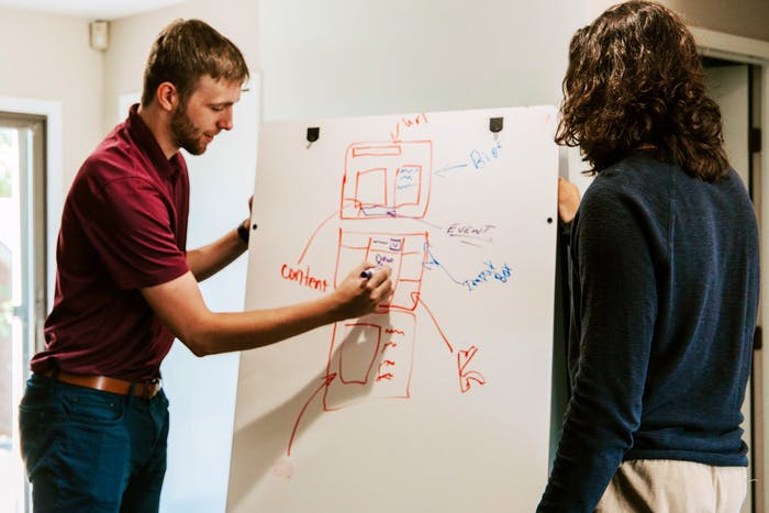 4 Mapping Strategies to Help Your Define Your Product Development, from Uncorked Studios CEO Marcelino Alvarez