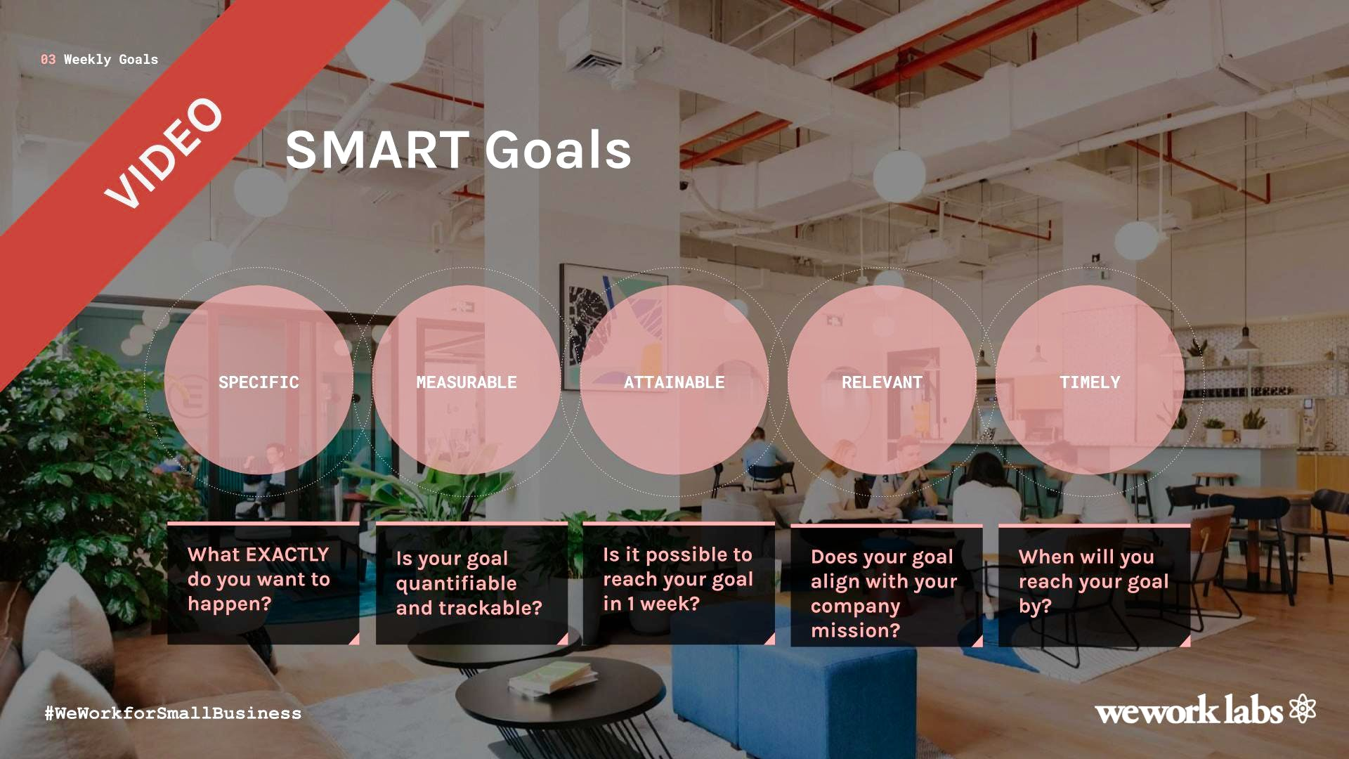 WeWork Labs Small Business Program Israel - How to set up your SMART goals